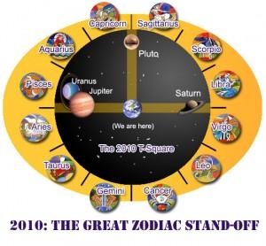 Голям квадрат през 2010, Рядко астрологично явление.